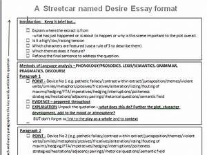 desire essay topic