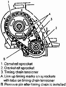 How Do I Valve Time The Timing Chain On A 2004 Pontiac Sunfire 2 2 Liter Engine When There Are