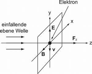 Feldstärke Berechnen : 4 der impuls des photons ~ Themetempest.com Abrechnung