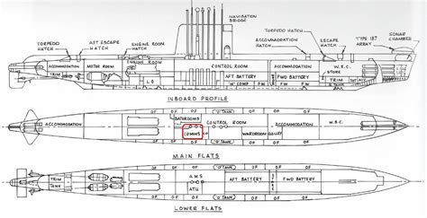 radio research paper oberon submarine radio fit