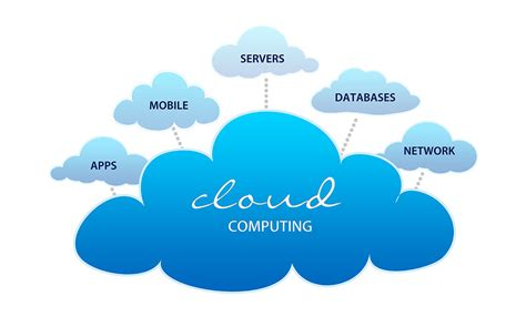 Cloudbased Membership Management Software  Velarium. Culinary Schools In Oklahoma City. Milky Way Galaxy Animation St Rose Cincinnati. Car Insurance Savannah Ga Blood Clot In Bowel. Insurance Companies In Fort Wayne Indiana. Hotels In Antananarivo Madagascar. Debt Consolidation Austin Tx. Divorce Lawyers In Northern Va. Macallan 12 Scotch Price Sql Server Tablediff