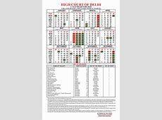 Delhi District Courts Calendar
