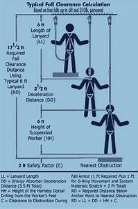 PUB3000 Chapter 30 FALL PROTECTION PROGRAM Revised 1012