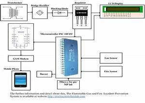 Flammable Gas And Fire Accident Prevention System Using Gsm