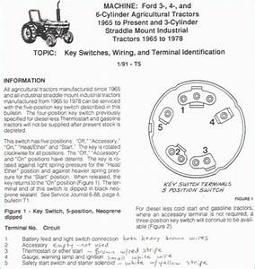 60 Best Of Wiring Diagram For Ford 3000 Diesel Tractor