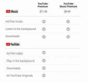 YouTube Music Everything You Need To Know Android Central
