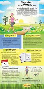 73 best Infographics - Health images on Pinterest - The human body, Health tips and Gym Walking and Your Health