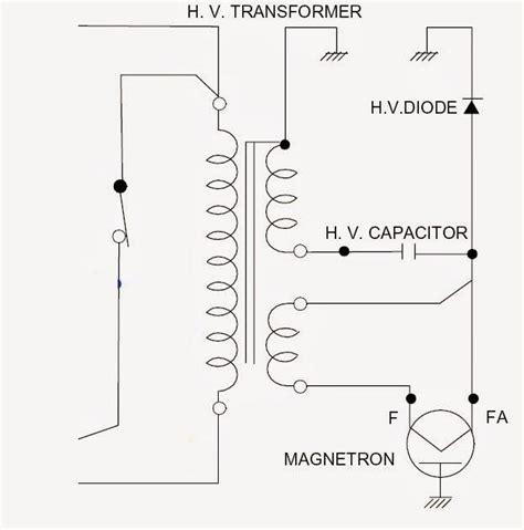 solucionado microondas con capacitor y diodo en corto