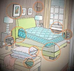 guide to where bed bugs hide room diagrams tips With bed bugs in one room