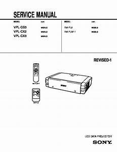 Sony Rm-pjm1  Vpl-cs1 Service Manual