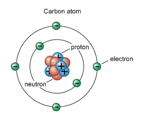 The gallery for --> Ernest Rutherford Atomic Theory