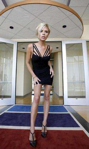 controversial views  body image
