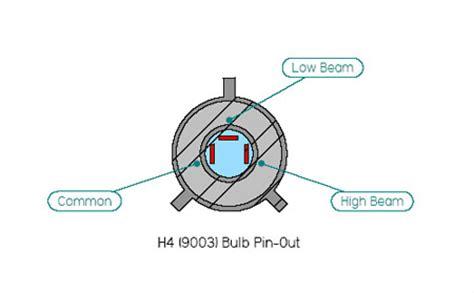 H4 Halogen Bulb Wiring Diagram by Porsche 928 Why Are Headlights Dim Rennlist