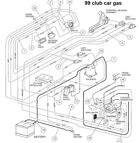Club Car Wiring Diagram 48 Volt by 48 Volt Club Car Wiring Camizu Org
