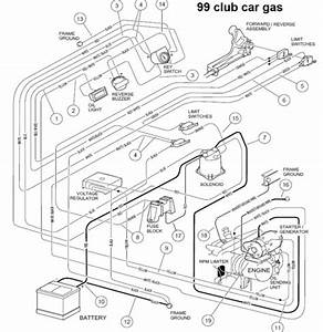 1989 Club Car Ds Wiring Diagram Schematic