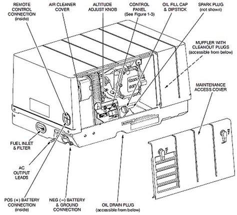 Wiring Diagram Onan Generator Parts Library