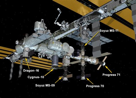 Nasa Space Station On Orbit Status 8 December 2018