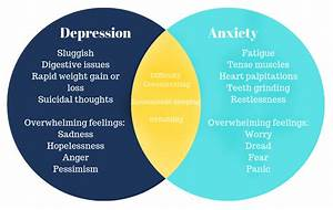 Anxiety Vs Depression  U2013 Which Is Worse