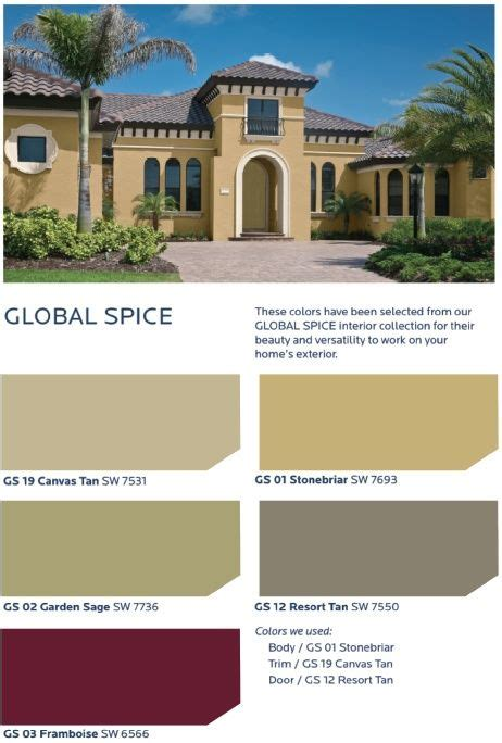 sherwin williams exterior paint color combination in