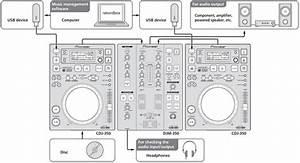 Pioneer Djm350w - Mezcladoras Para Dj