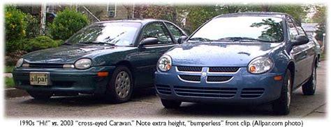 automotive air conditioning repair 2005 dodge neon lane departure warning 2002 2003 and 2005 dodge neon sxt car reviews