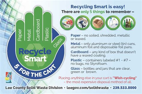smart recycle curbside recycling