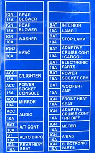 Nissan Skyline R33 1997 Interior Fuse Box  Block Circuit Breaker Diagram