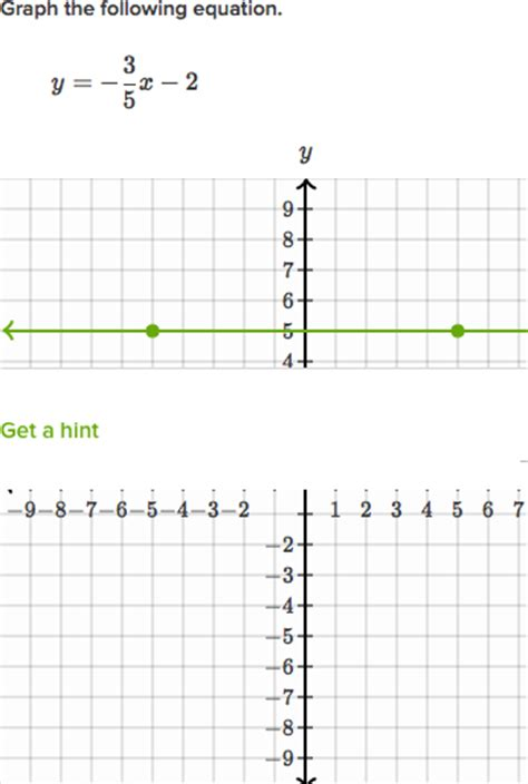 Slope Grapher by Slope Intercept Exercises With Answers Answers To Math