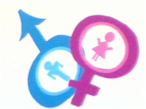Rahim Wanita Subur Bidanku Definisi Jenis Dan Contoh Alat Kontrasepsi
