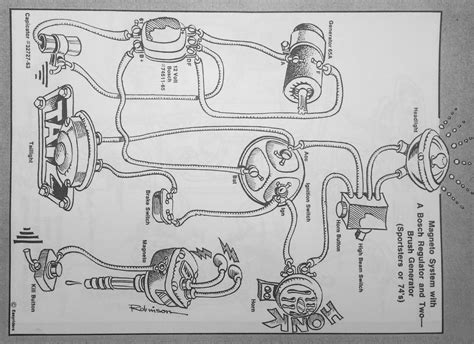 idiot proof wiring diagrams    sportsters