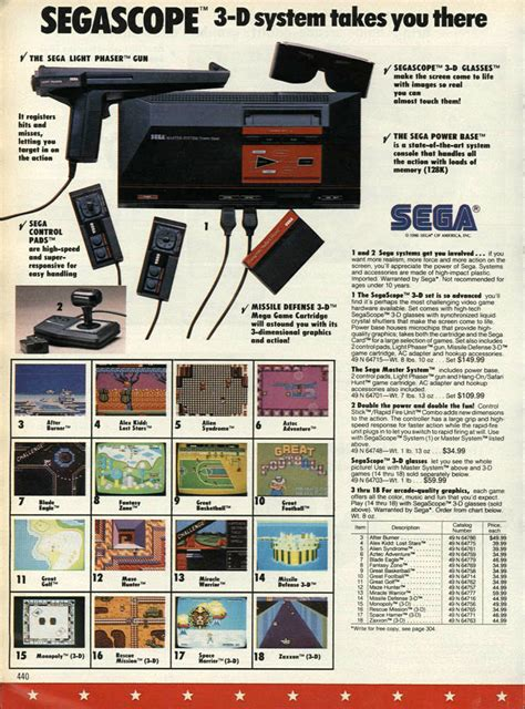 retro toys  videogames   sears christmas