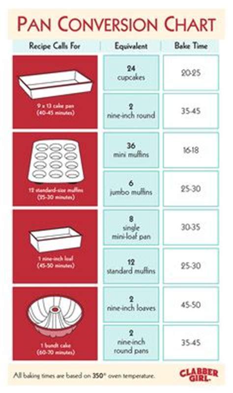 1000 about conversion chart on cooking measurements measurement conversions