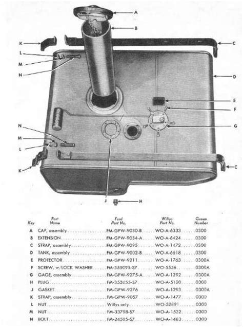 1955 Willy Cj5 Wiring Diagram by Willys Jeep Parts Diagrams Illustrations From Midwest