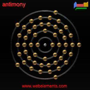 Antimony»properties of free atoms [WebElements Periodic Table]