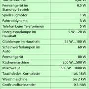 Elektrische Leistung Berechnen : elektrische leistung in physik sch lerlexikon lernhelfer ~ Themetempest.com Abrechnung