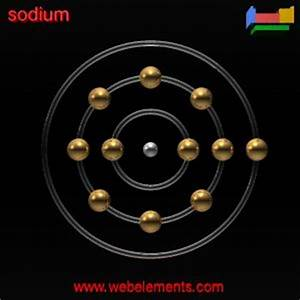 Sodium»properties of free atoms [WebElements Periodic Table]