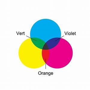Melange De Couleur Pour Obtenir Du Beige : les couleurs primaires trois teintes du cercle chromatique ~ Dailycaller-alerts.com Idées de Décoration