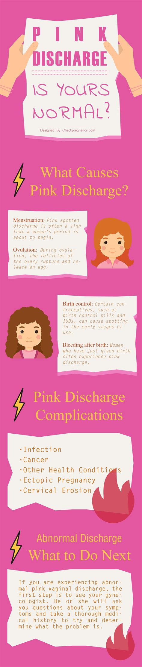 Pink Discharge Is Yours Normal Causes Complications
