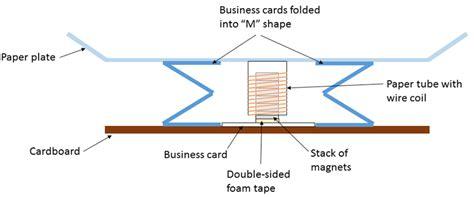 Speaker Part Diagram by How Loud Can Paper Speakers Get