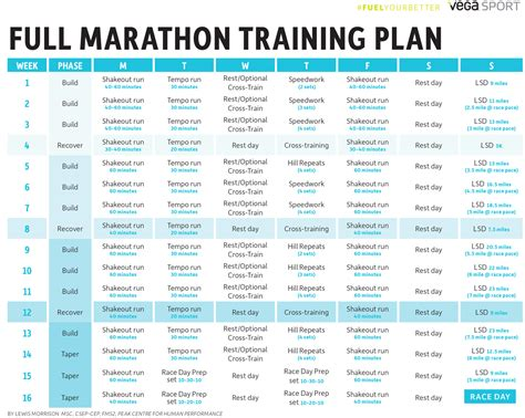 Potato To Half Marathon In 12 Weeks by Marathon Plan Yeg Fitness