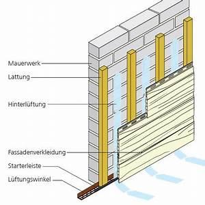 Fassade Mit Holz Verkleiden Anleitung : unterkonstruktion fassadenverkleidung ~ Eleganceandgraceweddings.com Haus und Dekorationen