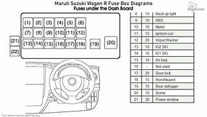 Maruti Suzuki Wagon R Fuse Box Diagrams