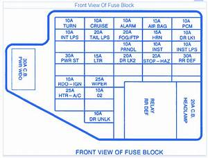 Buick Skylark 1997 Fuse Box  Block Circuit Breaker Diagram