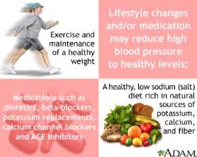 Hypertension is a disorder characterized by chronically high blood ...  Stroke Diuretics