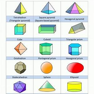 Printable 3D Shapes in 3D Geometric Shape Names - World of ...