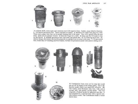 confederate fuze adaptor  spherical projectile