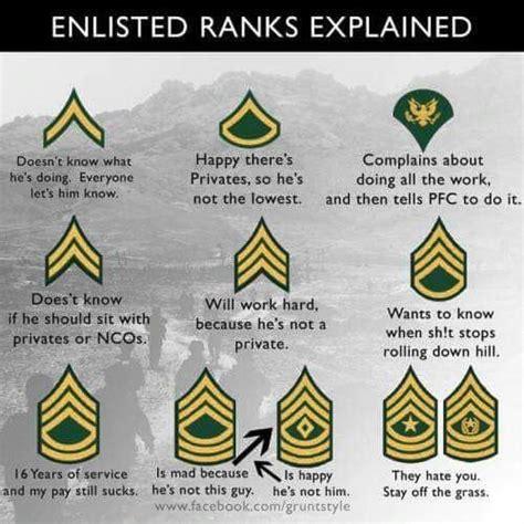 military ranks explained     army humor military ranks military jokes