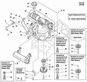 20 Hp Kawasaki Engine Problems