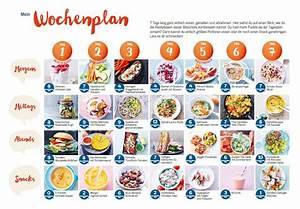 Weight Watchers Smartpoints Berechnen 2016 : das neue weight watchers programm glitzergewitter ~ Themetempest.com Abrechnung