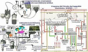 Coches Manuales  Sistemas De Encendido Electronico Chevrolet